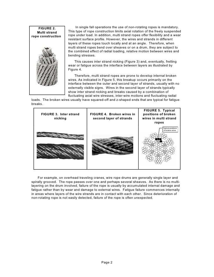 Crane Wire Rope - Dolgular.com