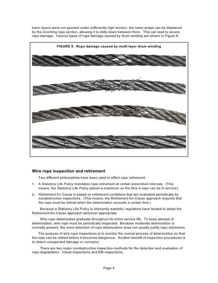 Crane wire rope damage and inspection methods