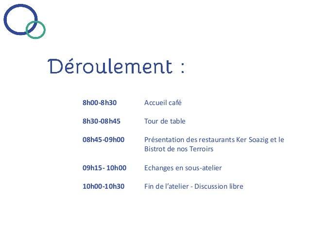 Atelier entreprises économie circulaire Val d'Ille 03-09-2014 Slide 2