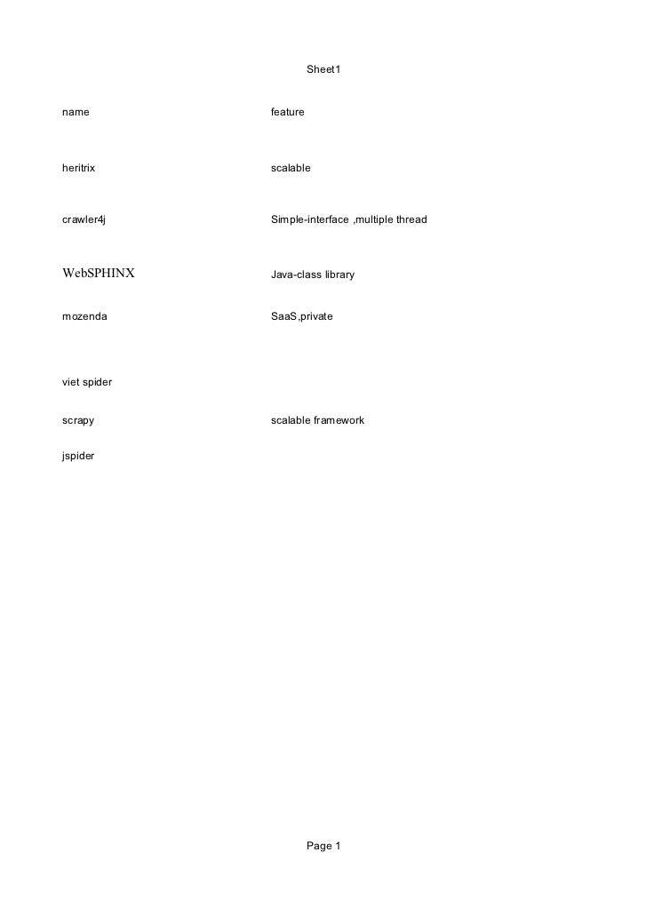Sheet1name          featureheritrix      scalablecrawler4j     Simple-interface ,multiple threadWebSPHINX     Java-class l...