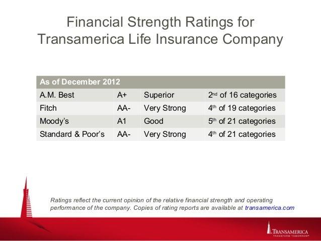 Transamerica Employee Benefits