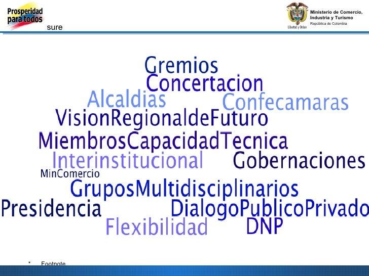 Ministerio de Comercio, Industria y Turismo                                                   República de Colombia Comerc...