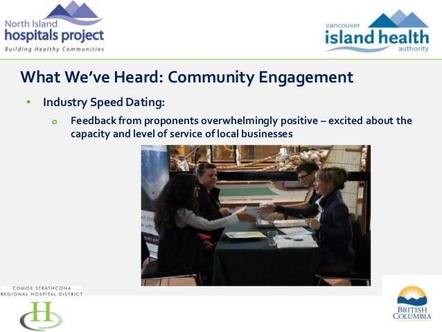 Speed dating campbell river