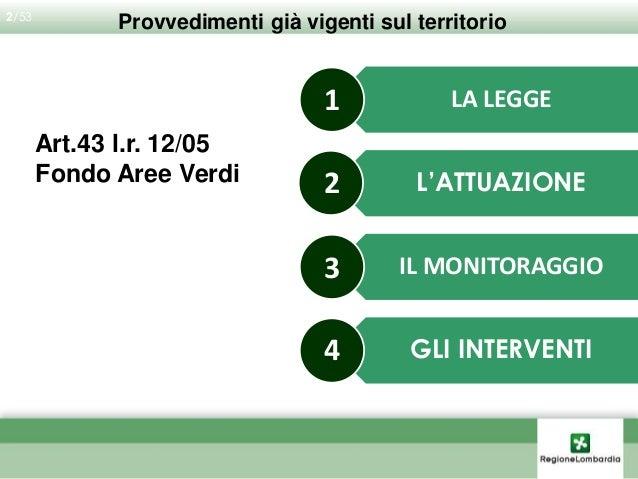 LA LEGGE L'ATTUAZIONE IL MONITORAGGIO GLI INTERVENTI 1 2 3 4 3/533/53
