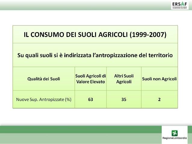 Suolo ed abitanti IL 18,6% DI COMUNI (288) È URBANIZZATO PER OLTRE IL 35% E IN QUESTI COMUNI VI ABITA CIRCA IL 53% DELLA P...