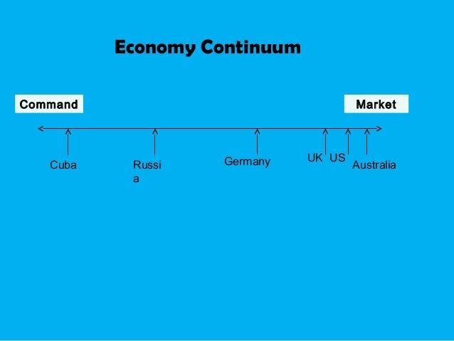 Crct Day 3 Australia Economy