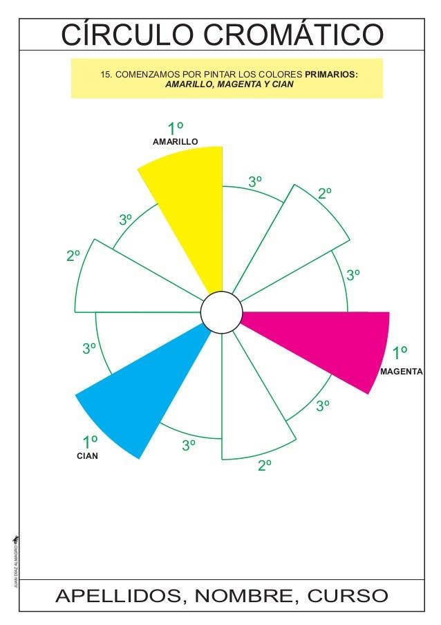 Construcci n de un c rculo crom tico de 12 colores for Los colores para pintar