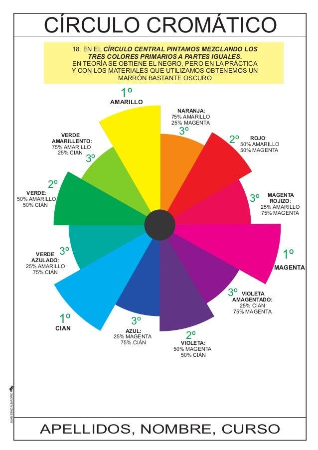 Construcci n de un c rculo crom tico de 12 colores - Circulo cromatico 12 colores ...