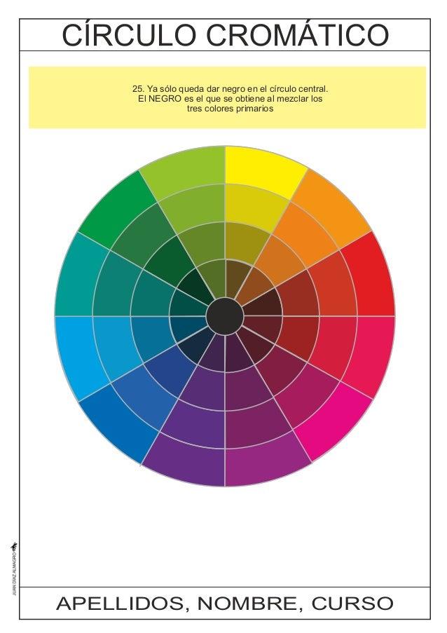 25. Ya sólo queda dar negro en el círculo central.  El NEGRO es el que se obtiene al mezclar los  tres colores primarios  ...