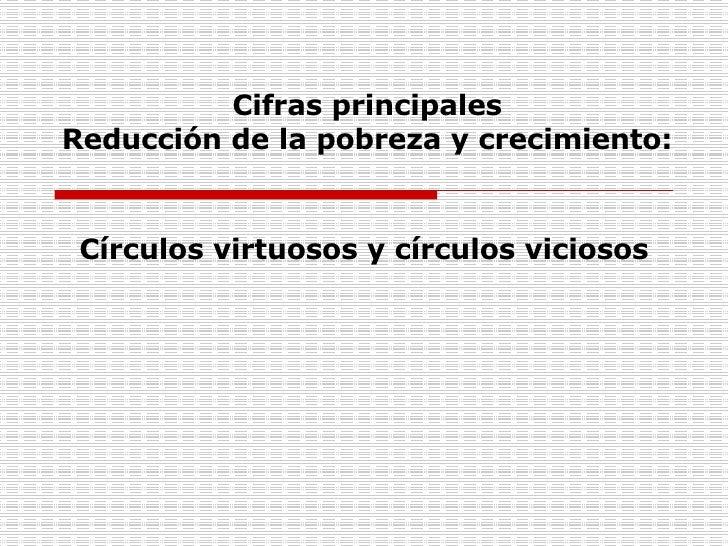 Cifras principales Reducción de la pobreza y crecimiento: Círculos virtuosos y círculos viciosos