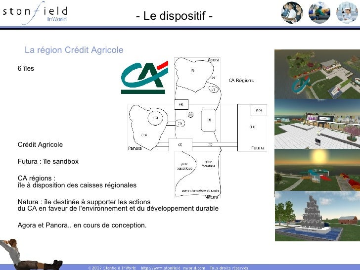 - Le dispositif - 6 îles Crédit Agricole Futura : île sandbox CA régions :  île à disposition des caisses régionales Natur...