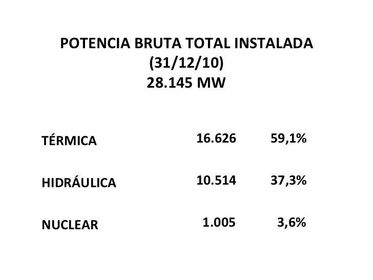 <ul><li>TÉRMICA  </li></ul><ul><li>HIDRÁULICA </li></ul><ul><li>NUCLEAR </li></ul><ul><li>16.626  59,1% </li></ul><ul><li>...