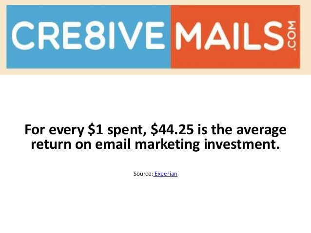 For every $1 spent, $44.25 is the average return on email marketing investment. Source: Experian