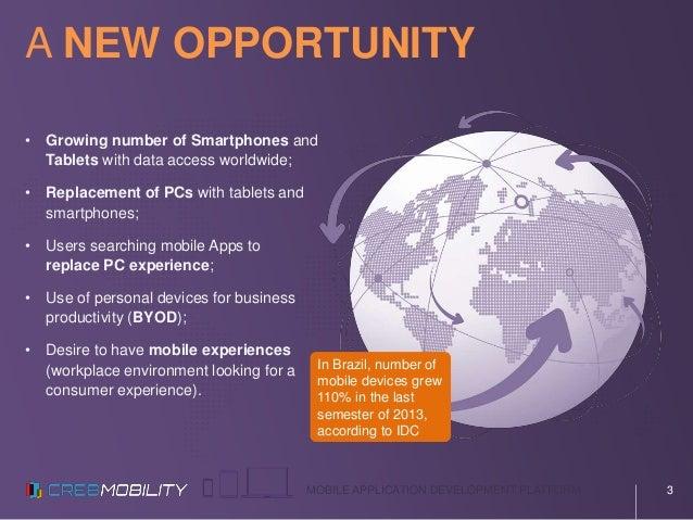 madp-mobile-application-development-plat