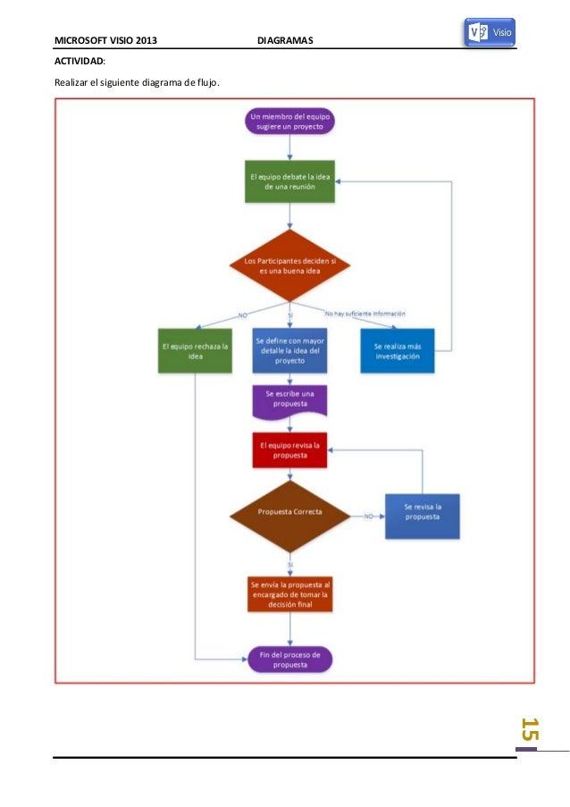 Creacin de diagramas esquemticos con microsoft visio 16 microsoft visio 2013 diagramas ccuart Choice Image