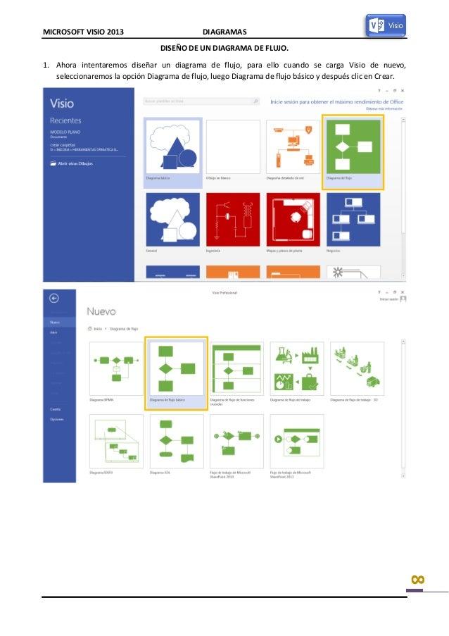 Creacin de diagramas esquemticos con microsoft visio 9 microsoft visio 2013 diagramas ccuart Choice Image