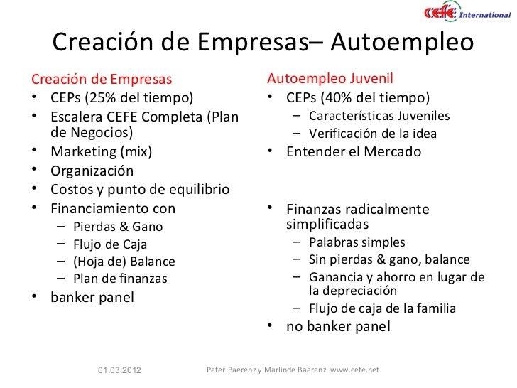 Creación de Empresas– Autoempleo <ul><li>Creación de Empresas </li></ul><ul><li>CEPs (25% del tiempo) </li></ul><ul><li>Es...
