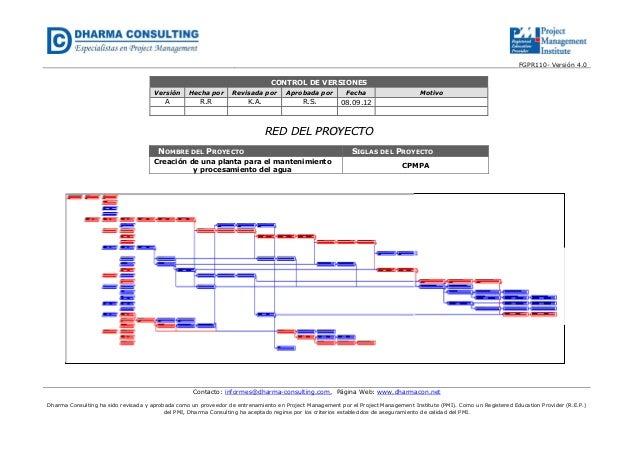 FGPR110- Versión 4.0  CONTROL DE VERSIONES Versión  Hecha por  Revisada por  Aprobada por  Fecha  A  R.R  K.A.  R.S.  08.0...