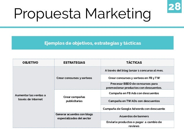 https://image.slidesharecdn.com/creaciondeplandemarketingonline-150911231537-lva1-app6891/95/creacion-de-plan-de-marketing-online-29-638.jpg?cb=1442013460