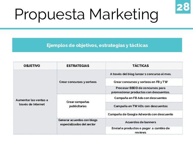 plan de marketing swp § la estrategia de marketing prevista en el plan de marketing está basada en los resultados del análisis dafo y prevé qué lograr y cómo lograrlo.