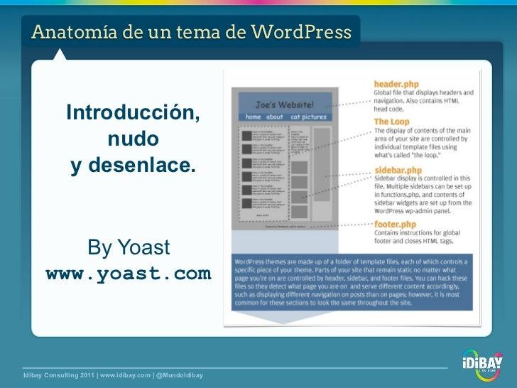Iniciación al desarrollo de sitios web con WordPress como CMS