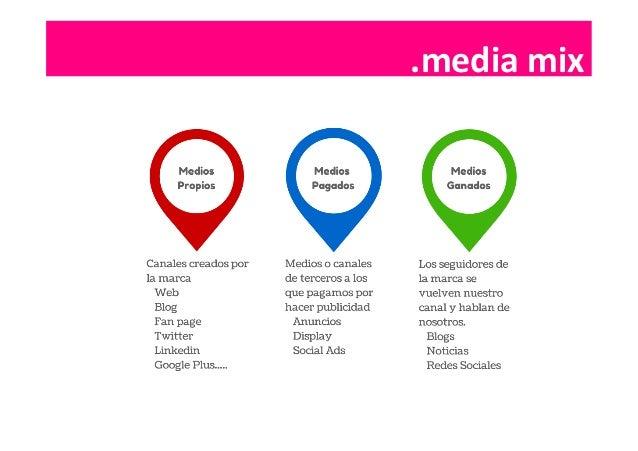 .media  mix