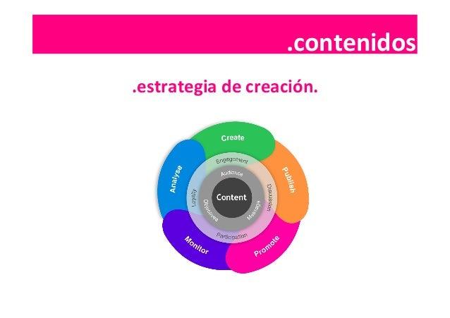 .contenidos  .contenidos   .estrategia  de  creación.