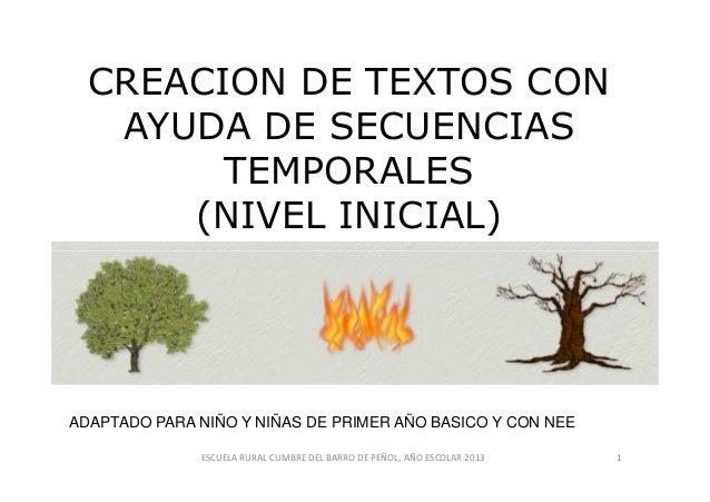 CREACION DE TEXTOS CON AYUDA DE SECUENCIAS TEMPORALES (NIVEL INICIAL) ADAPTADO PARA NIÑO Y NIÑAS DE PRIMER AÑO BASICO Y CO...