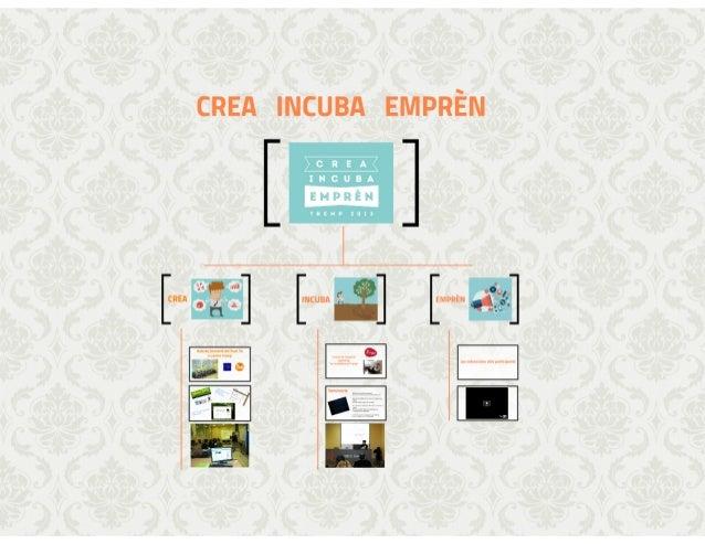"""""""Crea, Incuba, Emprèn"""" del Punt TIC de Tremp"""