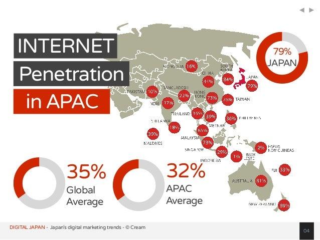 Digital (Internet, Social, Mobile) Japan Statistics Overview Slide 2