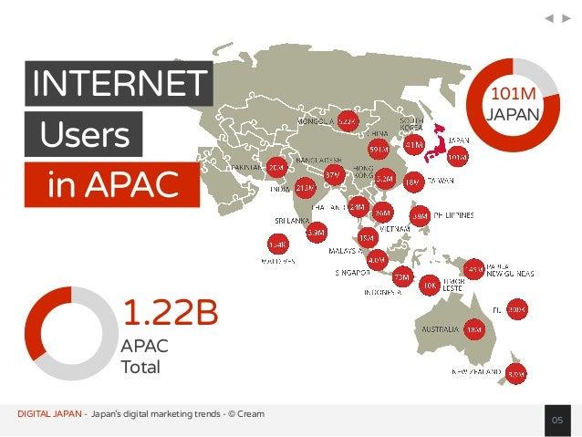 Digital (Internet, Social, Mobile) Japan Statistics Overview Slide 3