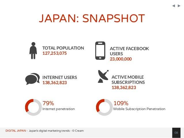 Digital (Internet, Social, Mobile) Japan Statistics Overview Slide 6