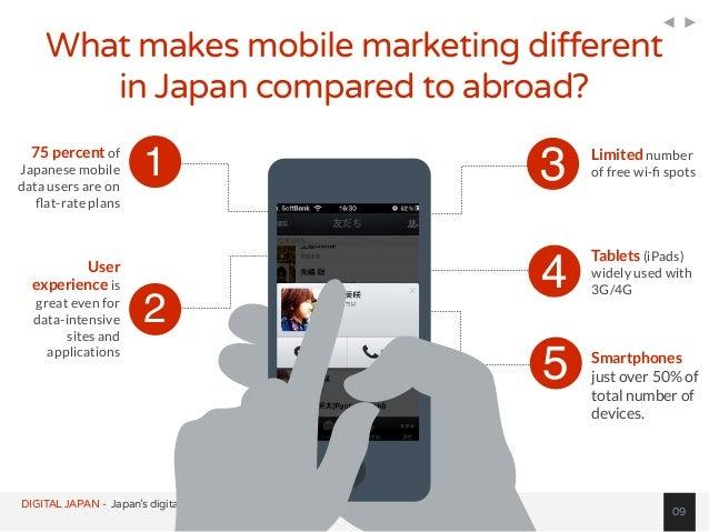 Digital (Internet, Social, Mobile) Japan Statistics Overview Slide 7