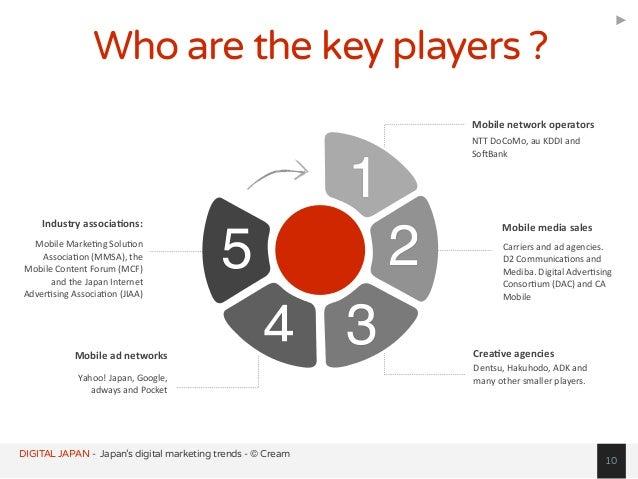 Digital (Internet, Social, Mobile) Japan Statistics Overview Slide 9