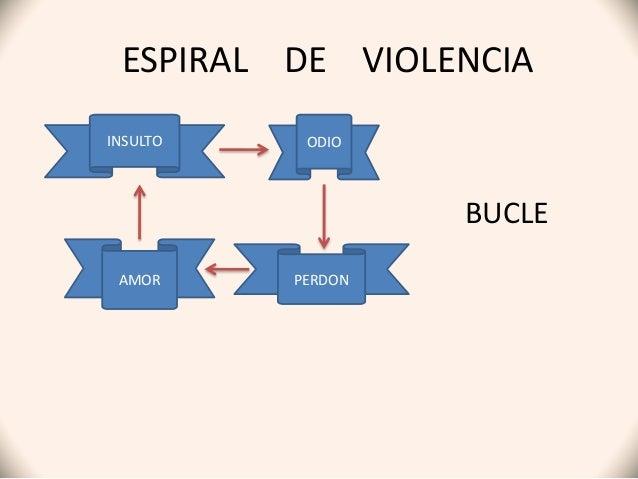 Creamos contra la violencia Slide 3