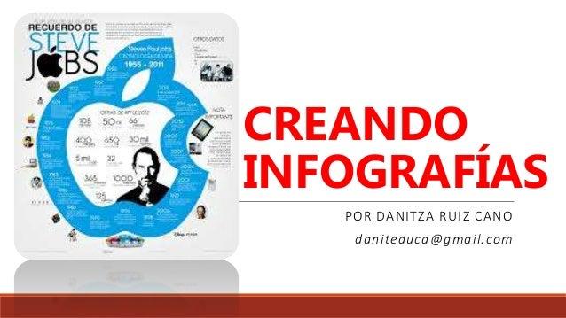 CREANDO INFOGRAFÍAS POR DANITZA RUIZ CANO daniteduca@gmail.com