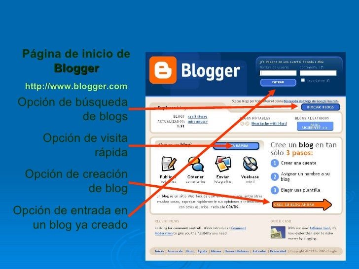 Página de inicio de  Blogger http:// www.blogger.com Opción de búsqueda de blogs Opción de visita rápida Opción de creació...