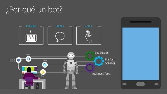 ESCRIBE HABLA CLICK Bot Builder Platform Services Intelligent Tools