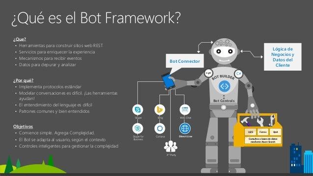 Objetivos • Comience simple. Agrega Complejidad. • El Bot se adapta al usuario, según el contexto • Controles inteligentes...