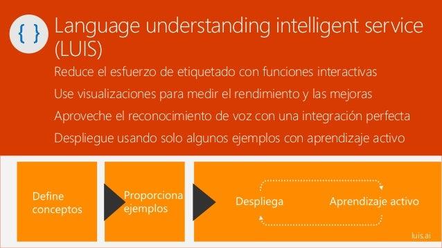 Flujo general Crear modelos de comprensión del lenguaje. Use modelos preconstruidos de Bing y Cortana. Implemente sus mode...