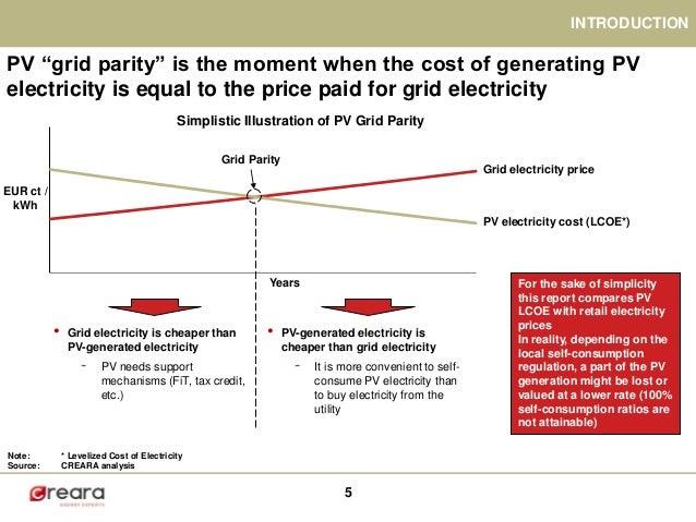 Electricity Regulation