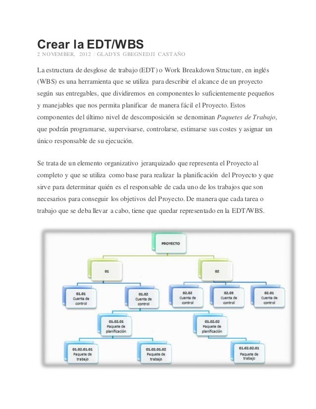 Crear la EDT/WBS 2 NOVEMBER, 2012 / GLADYS GBEGNEDJI CASTAÑO La estructura de desglose de trabajo (EDT) o Work Breakdown S...