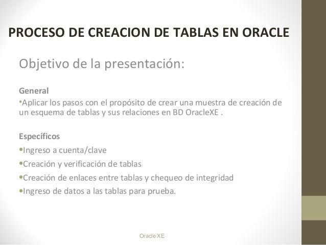 Oracle XE PROCESO DE CREACION DE TABLAS EN ORACLE Objetivo de la presentación: General •Aplicar los pasos con el propósito...