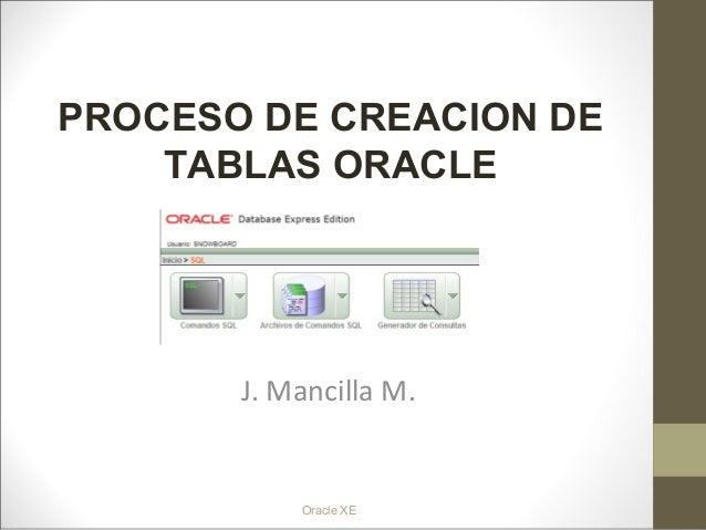 Oracle XE J. Mancilla M. PROCESO DE CREACION DE TABLAS ORACLE