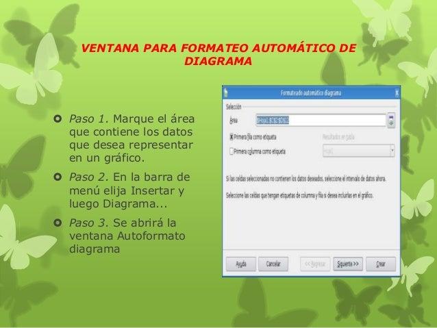 VENTANA PARA FORMATEO AUTOMÁTICO DE                  DIAGRAMA Paso 1. Marque el área  que contiene los datos  que desea r...