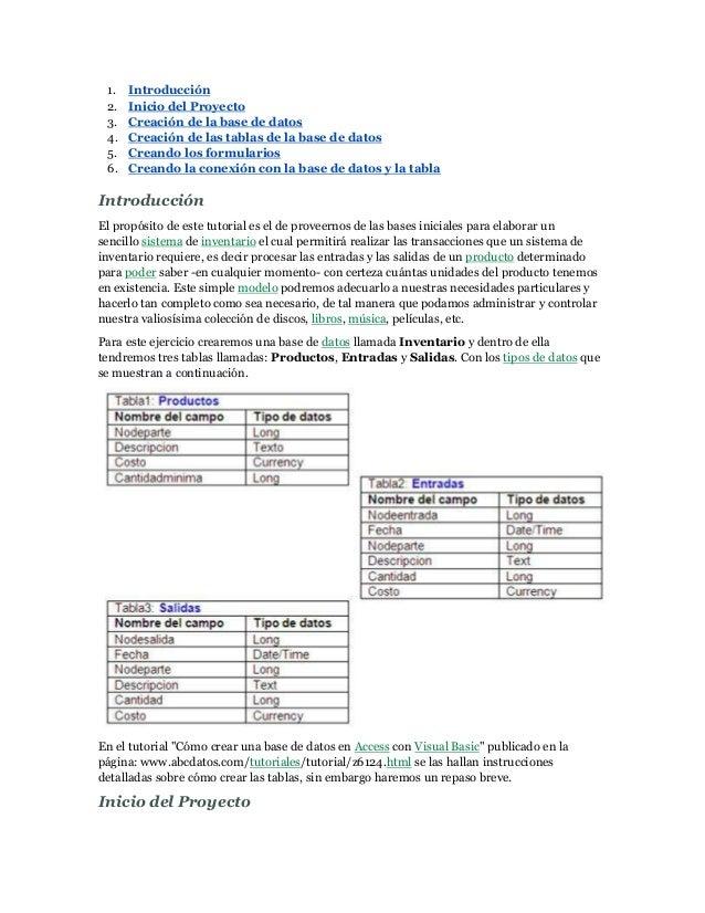 1. Introducción 2. Inicio del Proyecto 3. Creación de la base de datos 4. Creación de las tablas de la base de datos 5. Cr...