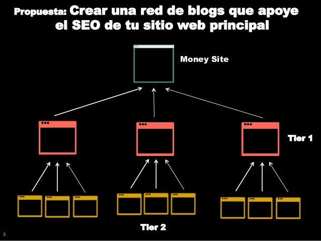 Cómo crear una red de blogs efectiva para el SEO - Javier Gosende Slide 3