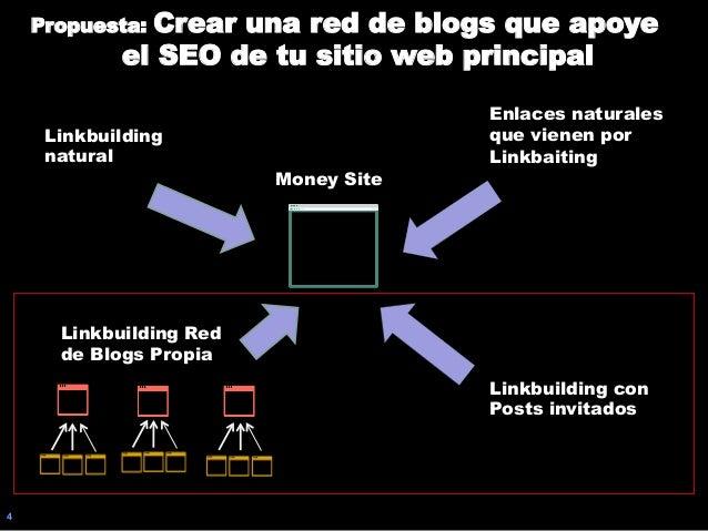 4 Propuesta: Crear una red de blogs que apoye el SEO de tu sitio web principal Enlaces naturales que vienen por Linkbaitin...