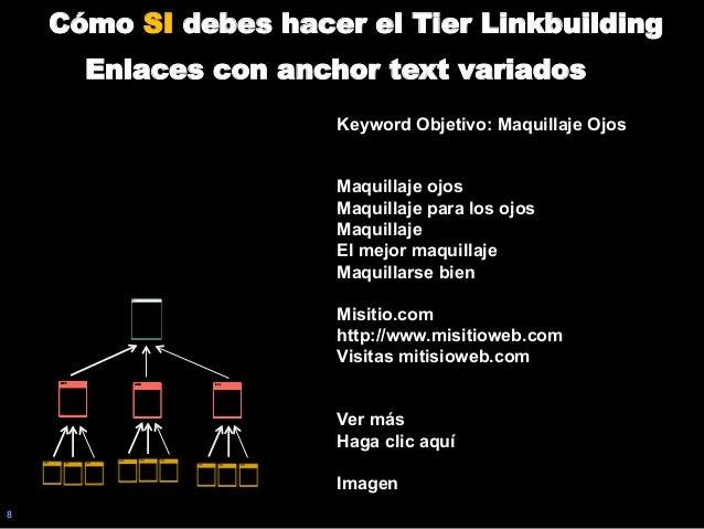 8 Cómo SI debes hacer el Tier Linkbuilding Enlaces con anchor text variados Keyword Objetivo: Maquillaje Ojos Maquillaje o...