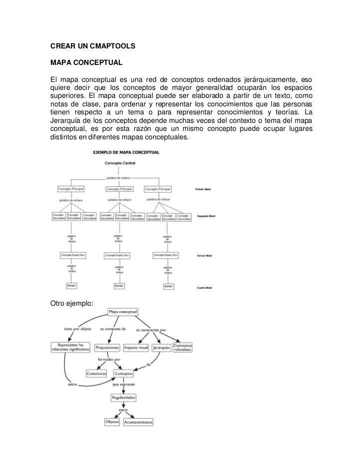 CREAR UN CMAPTOOLSMAPA CONCEPTUALEl mapa conceptual es una red de conceptos ordenados jerárquicamente, esoquiere decir que...